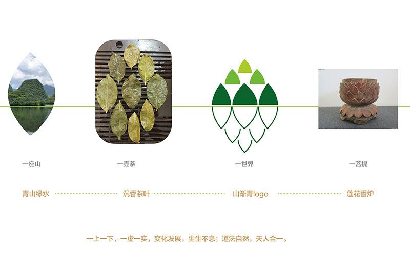 山渐青沉香茶礼盒包装设计04