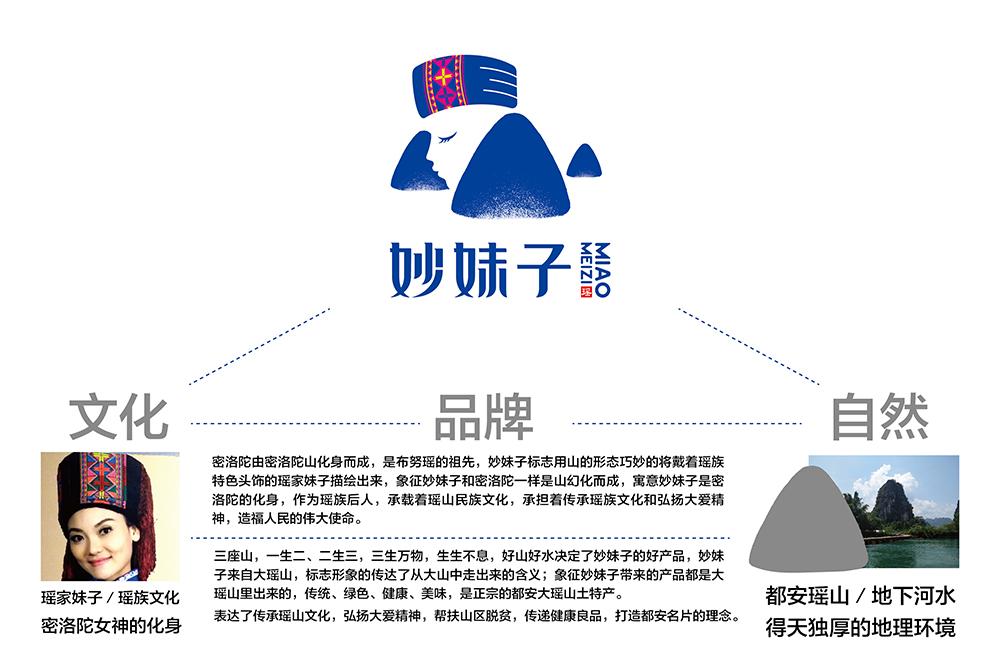 妙妹子标志设计(01)